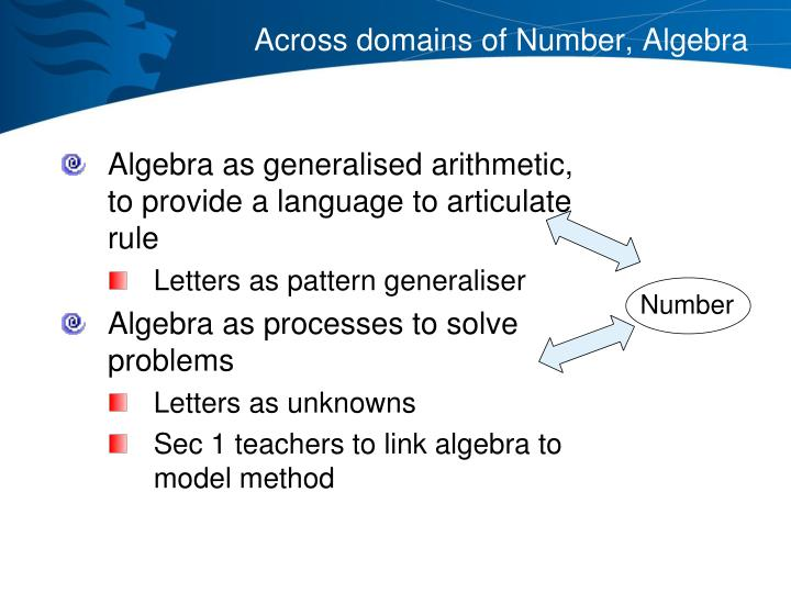 Across domains of Number, Algebra