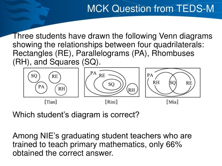 MCK Question from TEDS-M