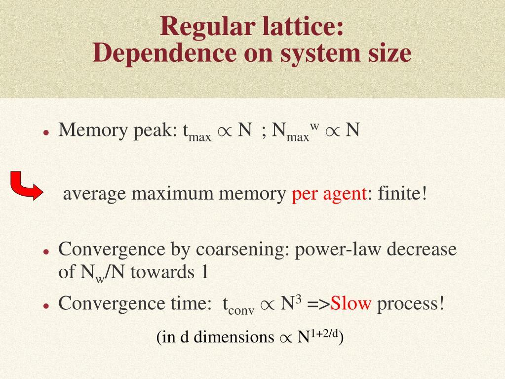 Regular lattice: