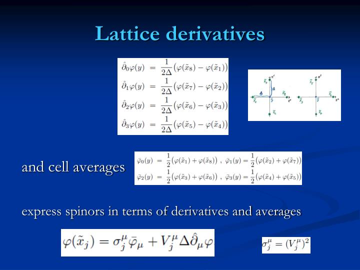 Lattice derivatives