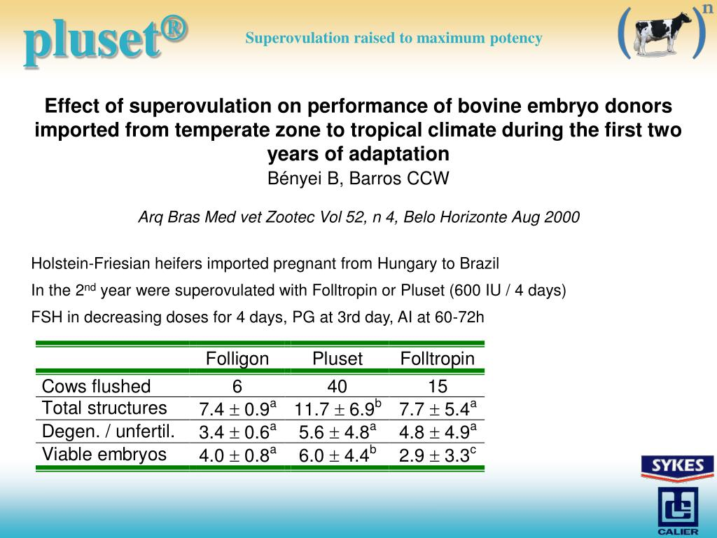 Effect of superovulation on performance of bovine embryo donors imported from temperate zone to tropical climate during the first two years of adaptation