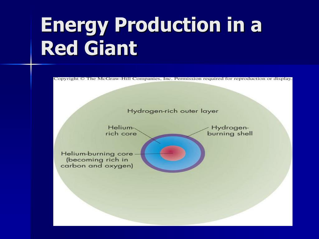 Energy Production in a Red Giant