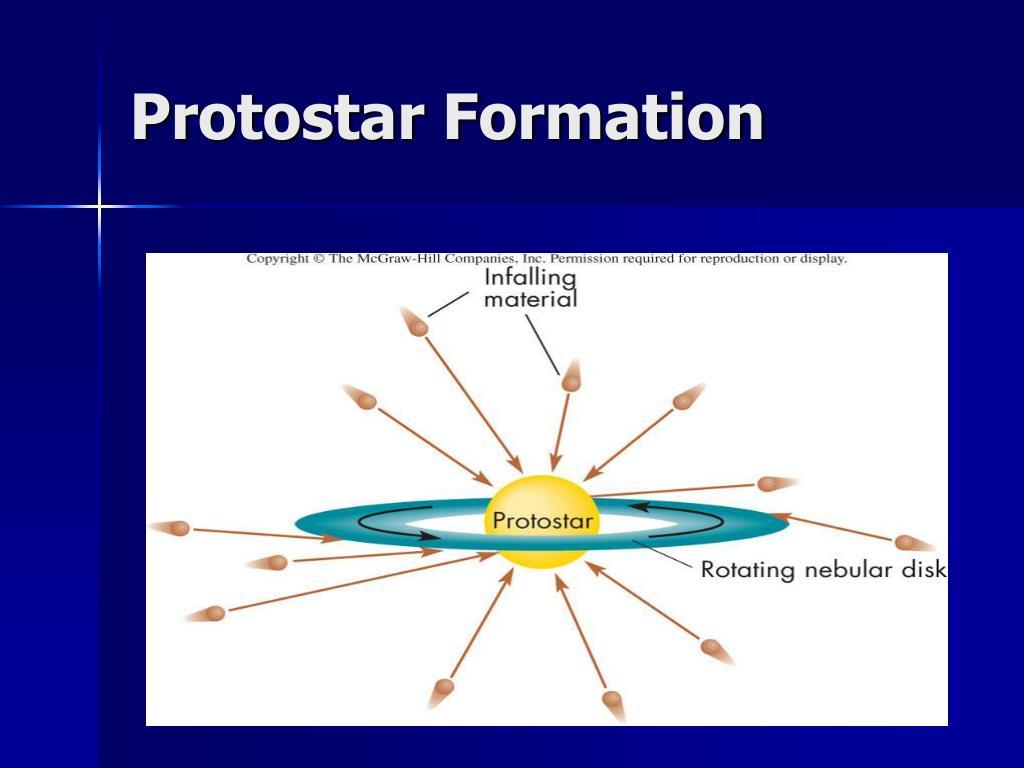 Protostar Formation