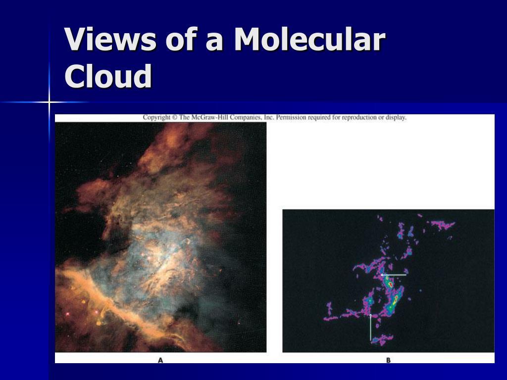 Views of a Molecular Cloud
