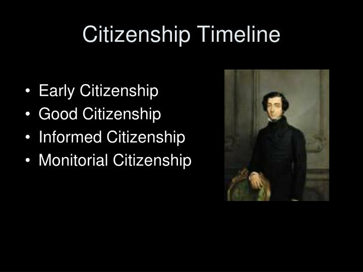Citizenship Timeline