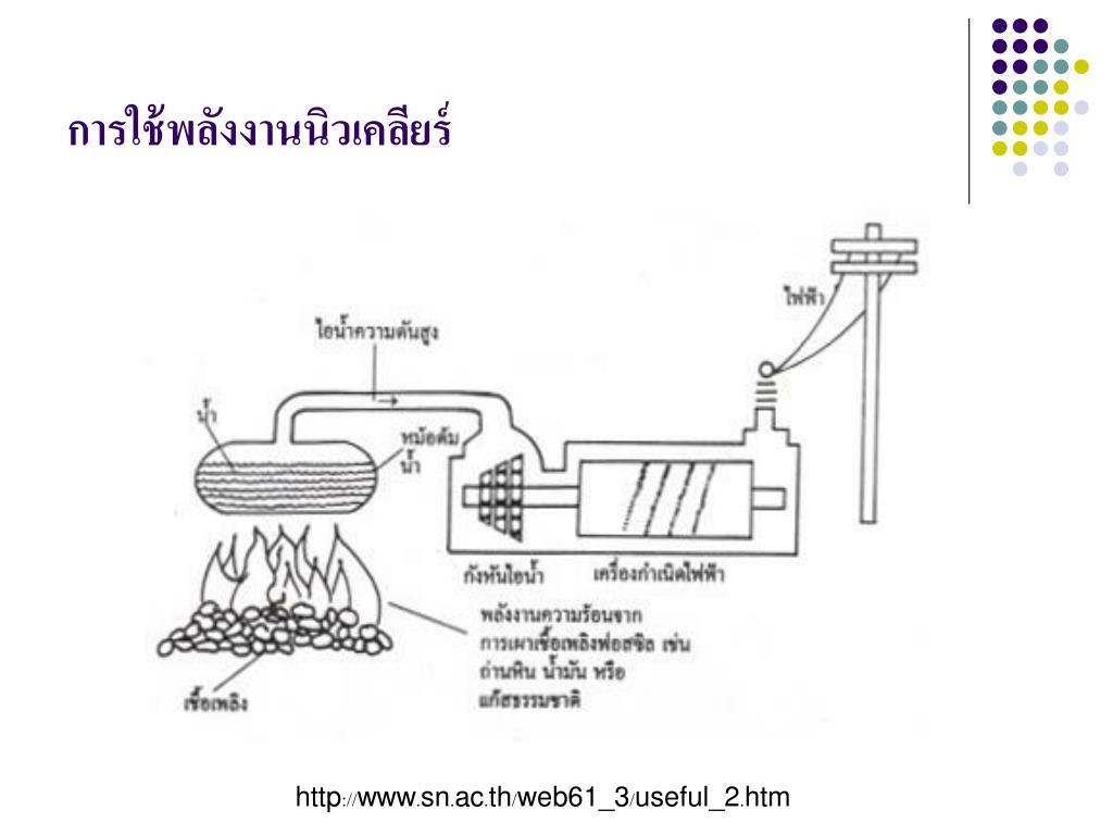 การใช้พลังงานนิวเคลียร์