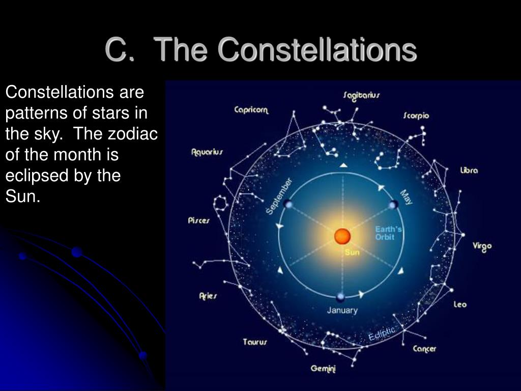 C.  The Constellations