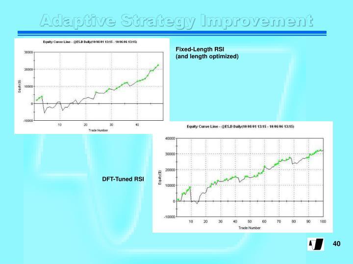 Adaptive Strategy Improvement