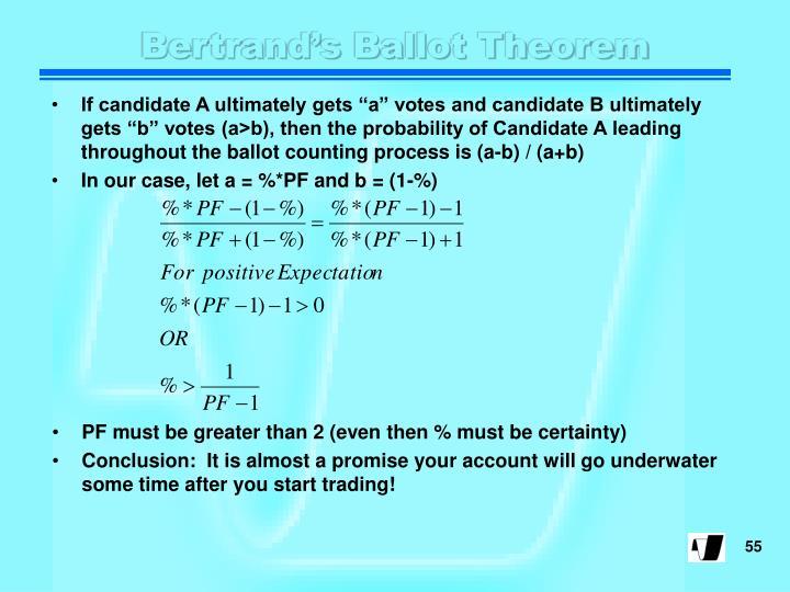 Bertrand's Ballot Theorem