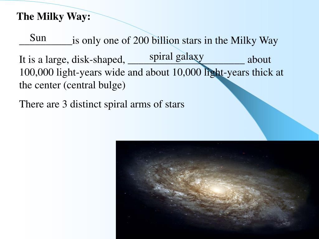 The Milky Way: