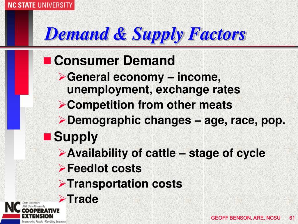 Demand & Supply Factors