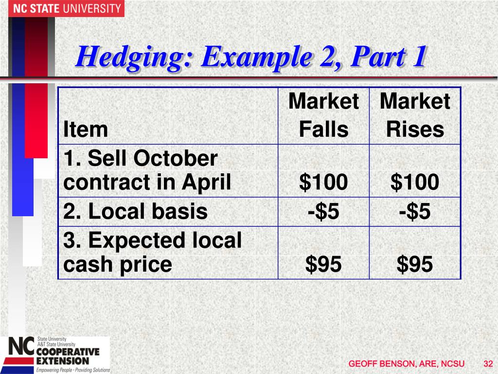 Hedging: Example 2, Part 1