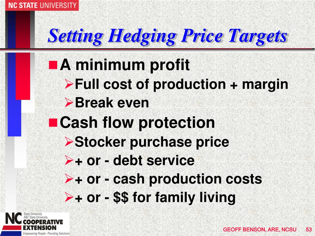 Setting Hedging Price Targets