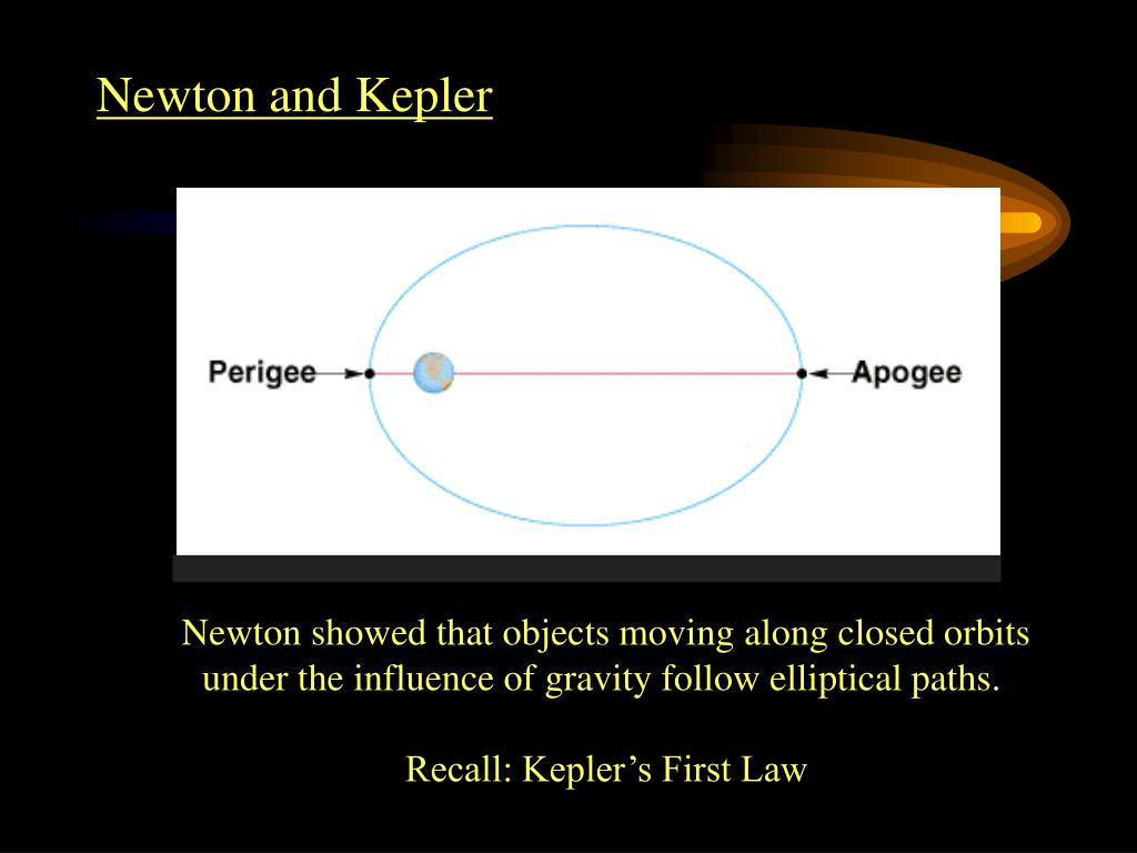 Newton and Kepler