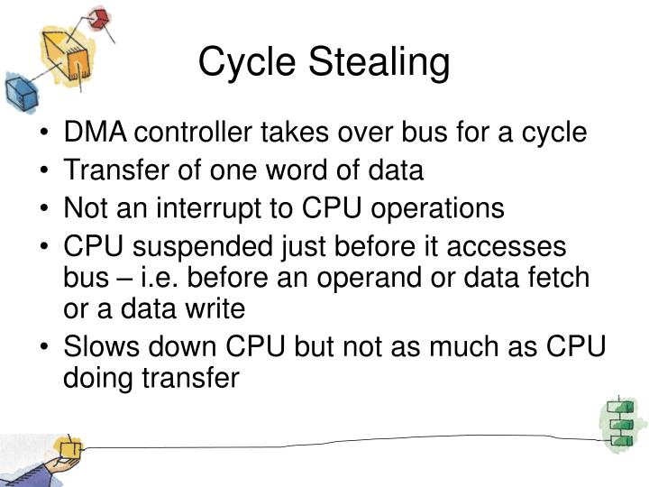 Cycle Stealing