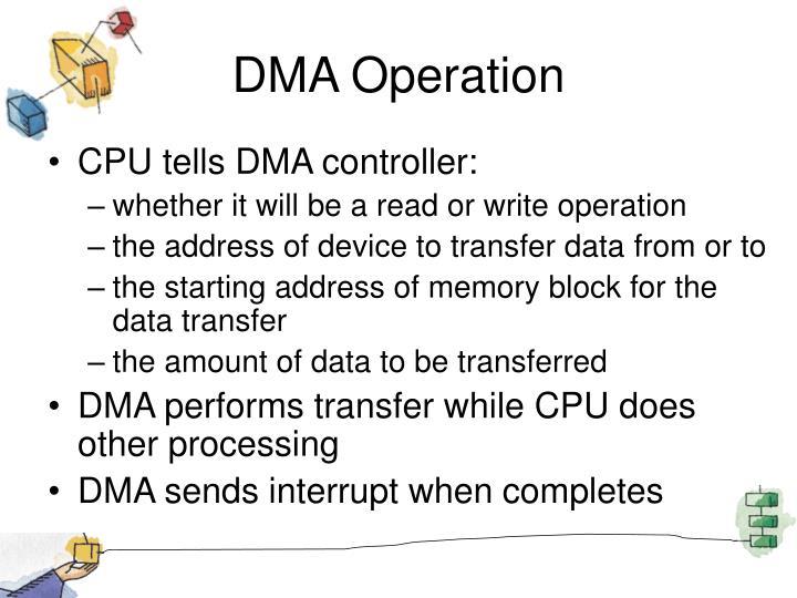 DMA Operation