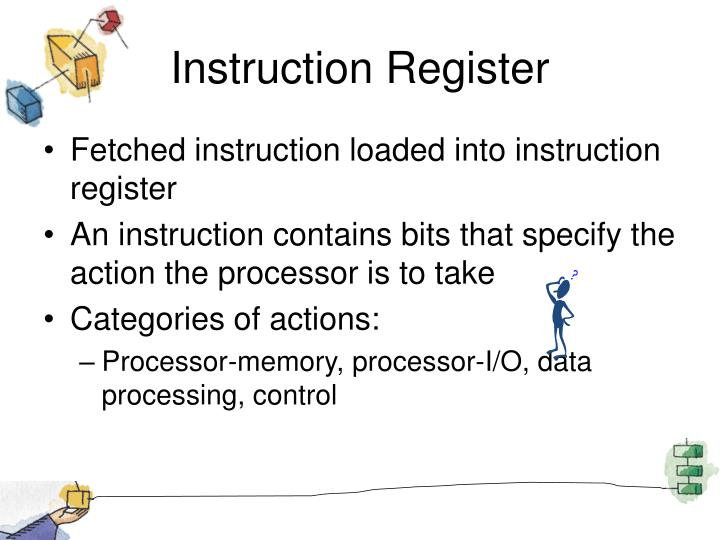 Instruction Register