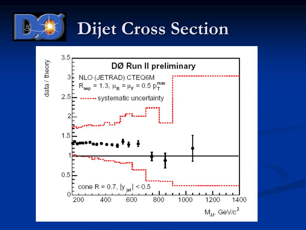 Dijet Cross Section