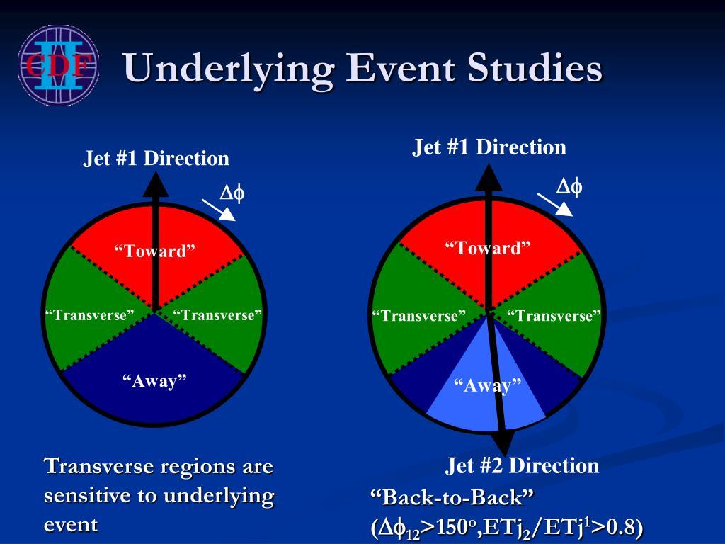 Underlying Event Studies