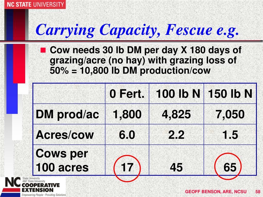 Carrying Capacity, Fescue e.g.