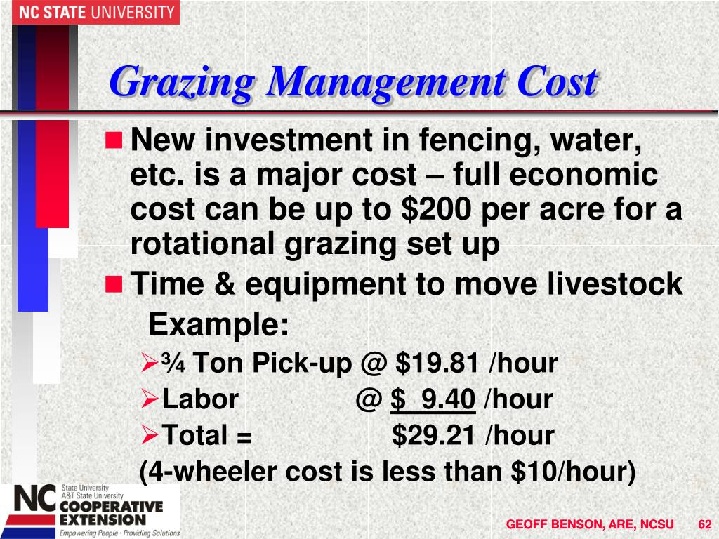 Grazing Management Cost