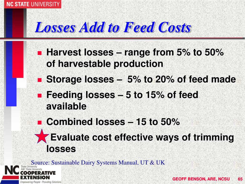 Losses Add to Feed Costs