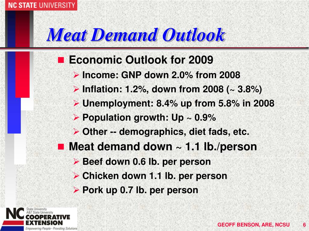 Meat Demand
