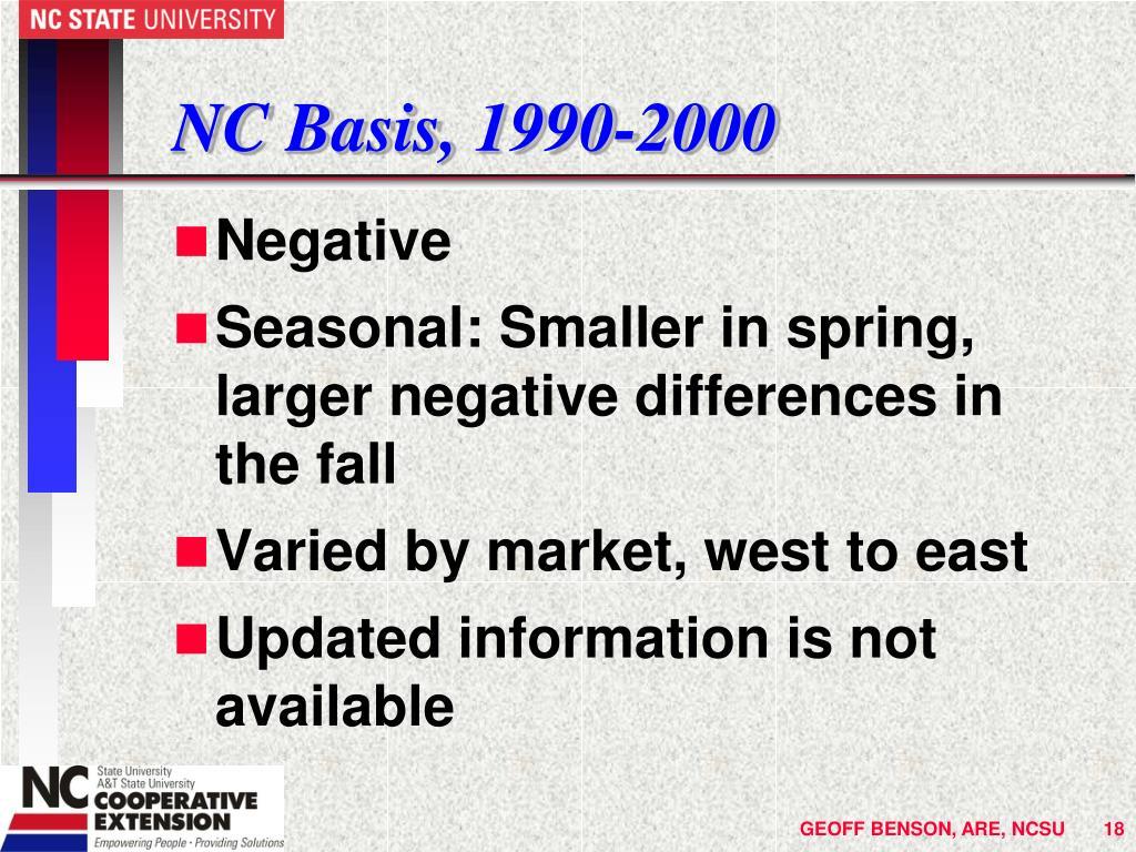 NC Basis, 1990-2000