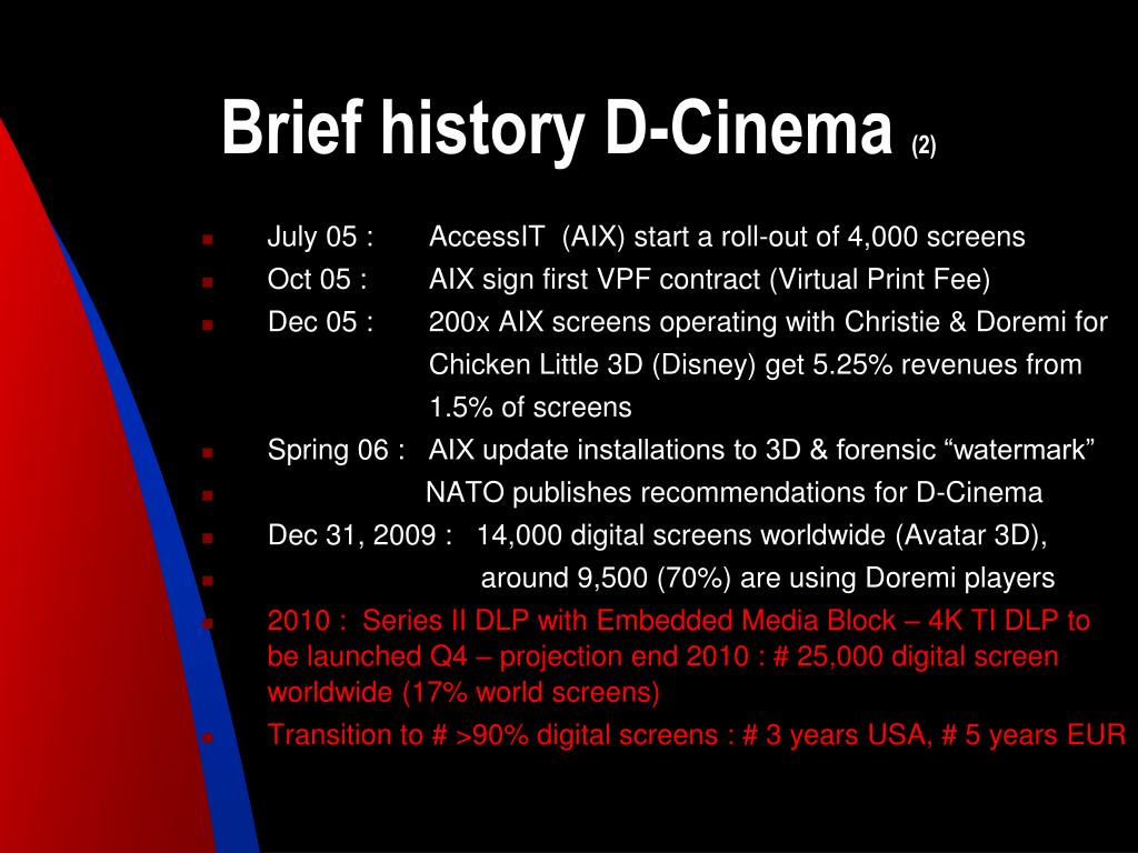 Brief history D-Cinema
