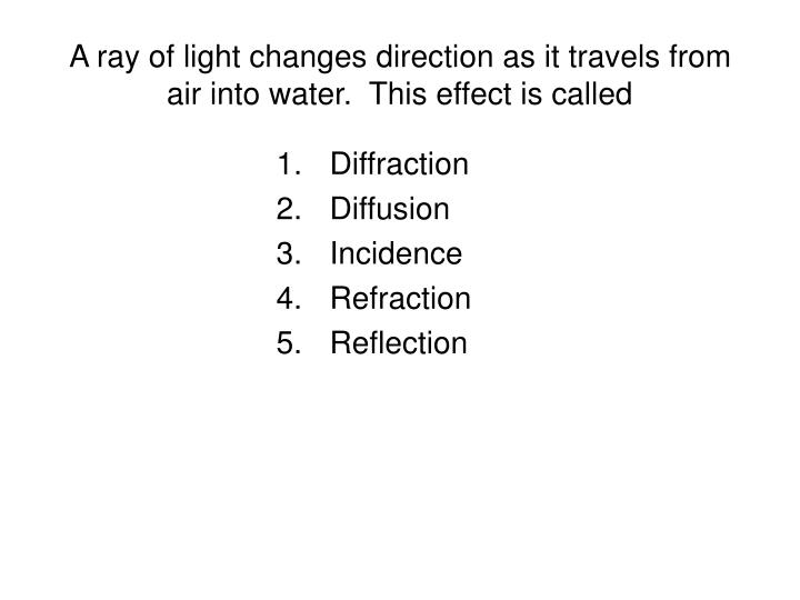 A ray of light changes direction as it travels from air into water.  This effect is called