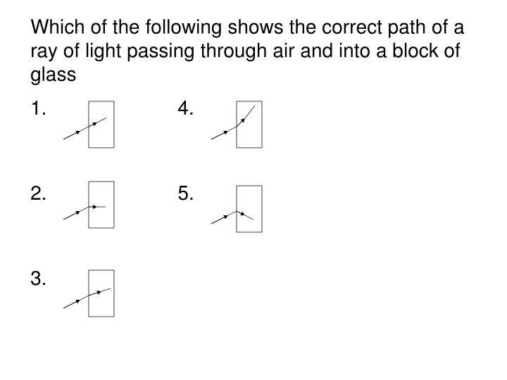 Which of the following shows the correct path of a ray of light passing through air and into a block of glass