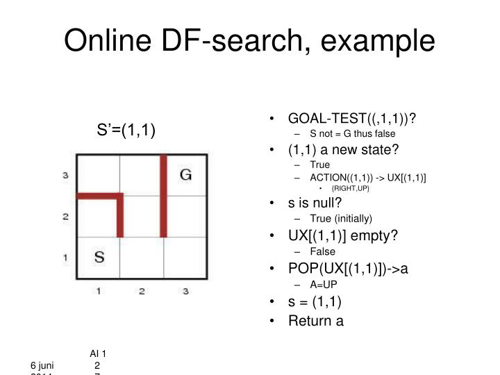 Online DF-search, example
