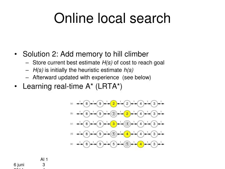 Online local search