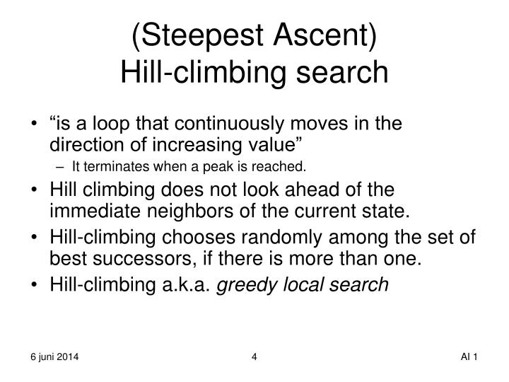 (Steepest Ascent)