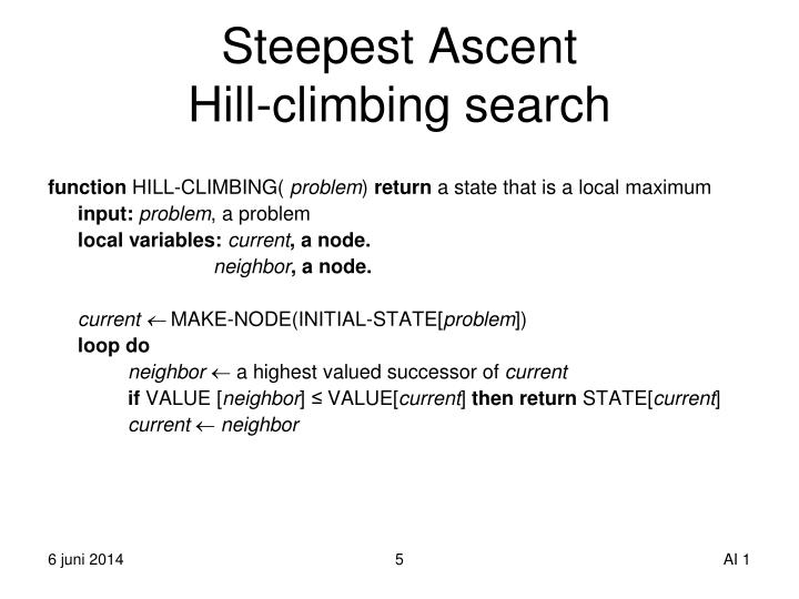 Steepest Ascent