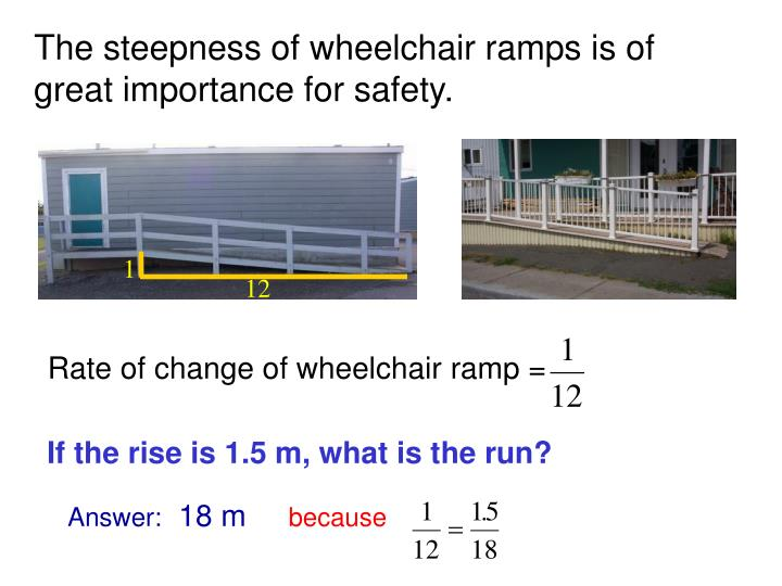 The steepness of wheelchair ramps is of great importance for safety.