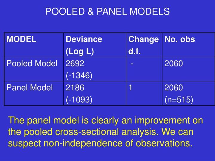POOLED & PANEL MODELS