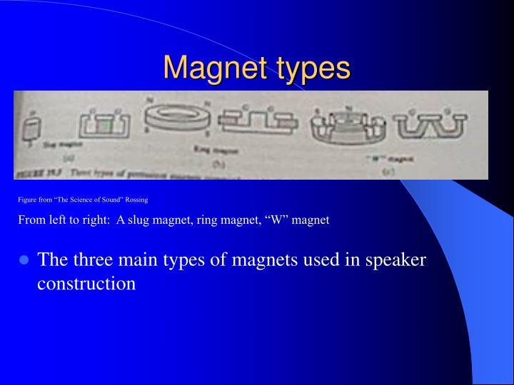Magnet types