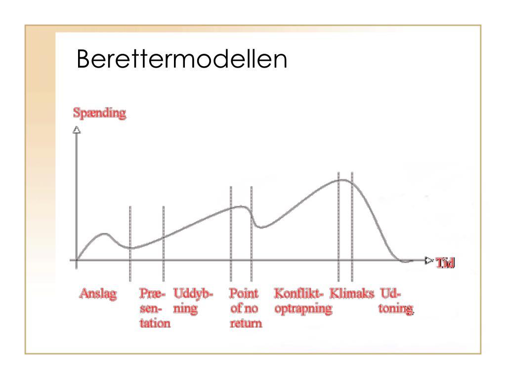 Berettermodellen