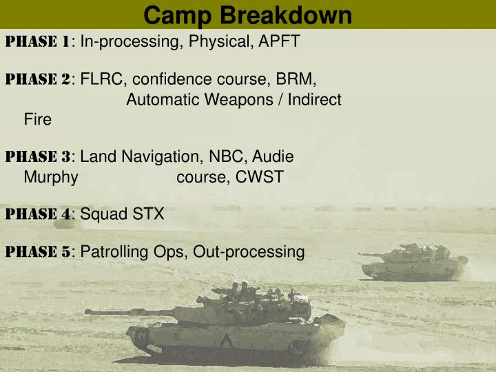 Camp Breakdown