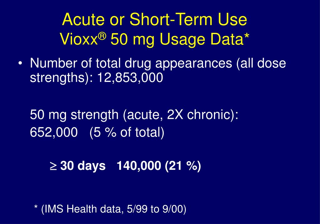 Acute or Short-Term Use