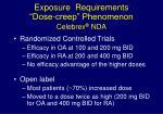 exposure requirements dose creep phenomenon celebrex nda