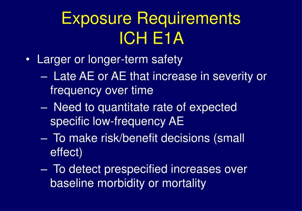 Exposure Requirements