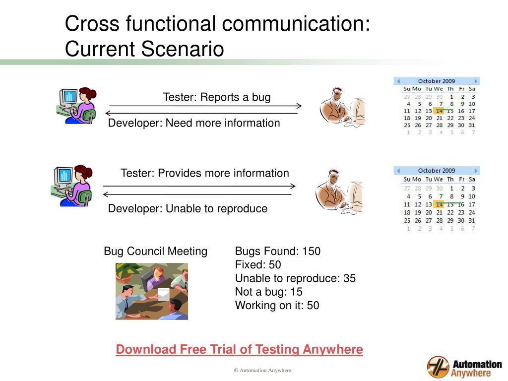 Cross functional communication: