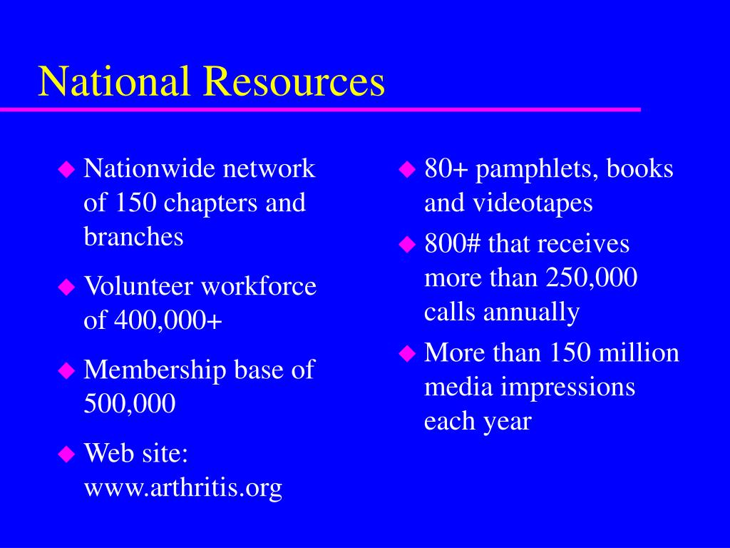 Nationwide network of 150 chapters and branches