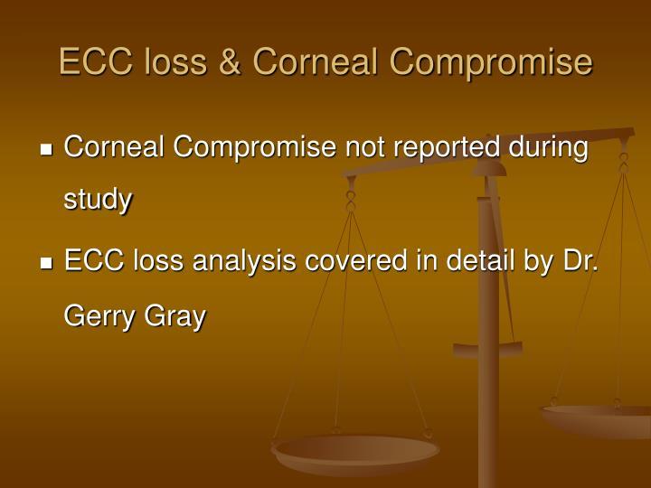 ECC loss & Corneal Compromise