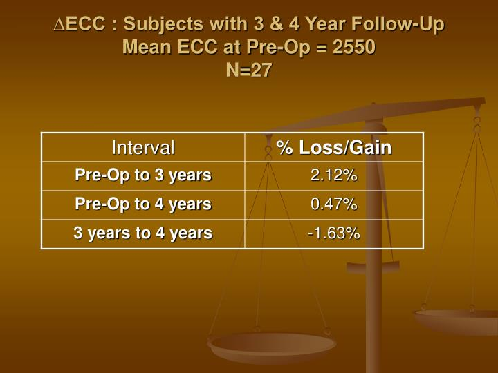 ∆ECC : Subjects with 3 & 4 Year Follow-Up