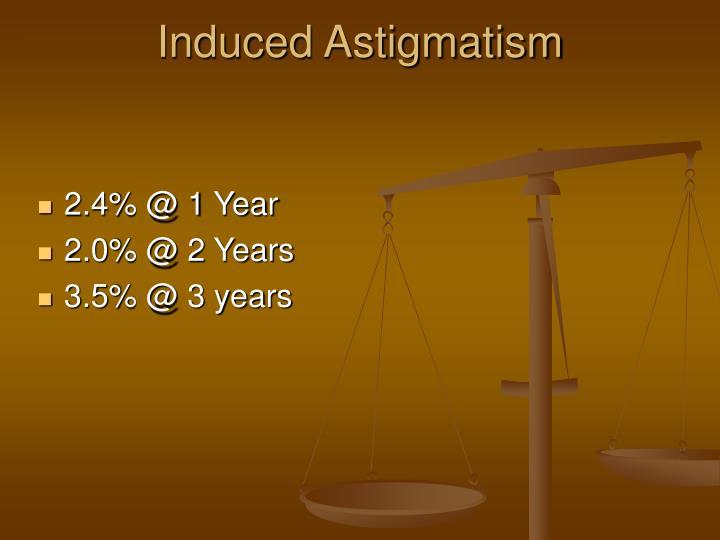 Induced Astigmatism