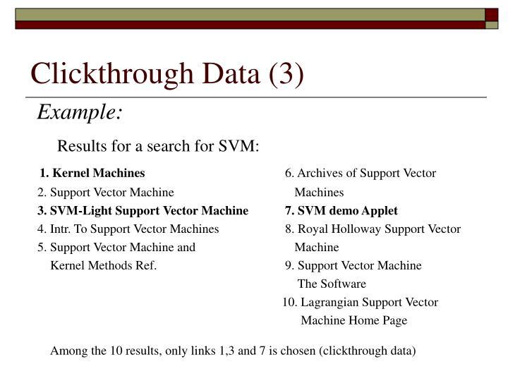 Clickthrough Data (3)