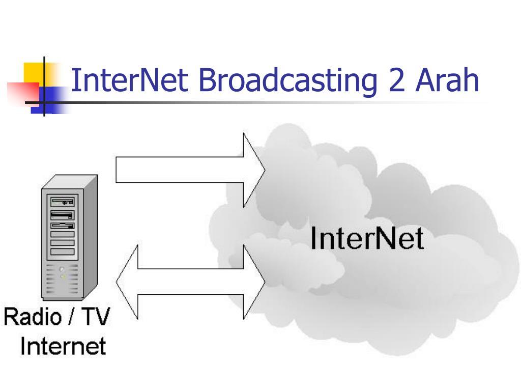 InterNet Broadcasting 2 Arah